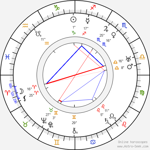 John Cromwell birth chart, biography, wikipedia 2019, 2020