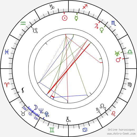 Marguerite Pierry день рождения гороскоп, Marguerite Pierry Натальная карта онлайн