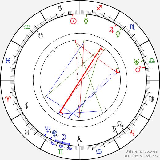 Marie Branaldová день рождения гороскоп, Marie Branaldová Натальная карта онлайн