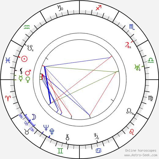 Annie Mörk день рождения гороскоп, Annie Mörk Натальная карта онлайн