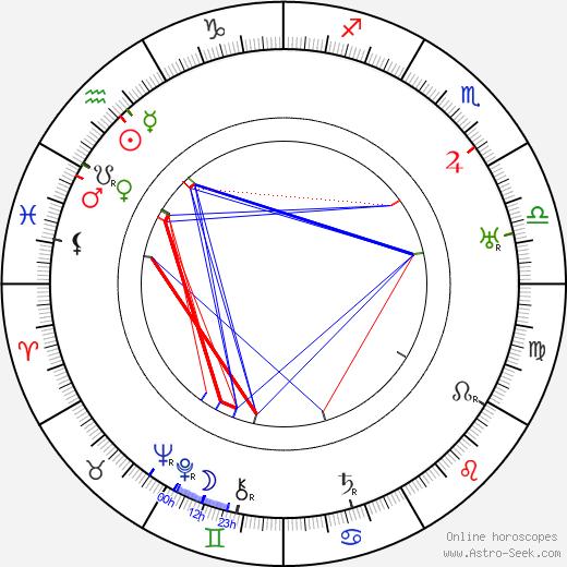Carlo Jachino день рождения гороскоп, Carlo Jachino Натальная карта онлайн