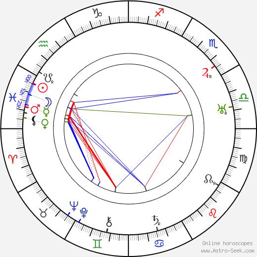 Cyril Delevanti день рождения гороскоп, Cyril Delevanti Натальная карта онлайн