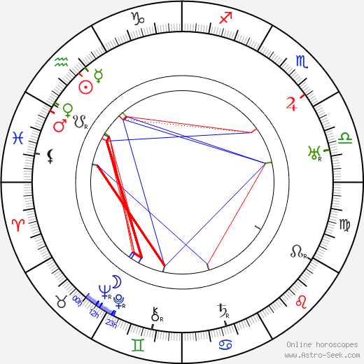 Noah Young tema natale, oroscopo, Noah Young oroscopi gratuiti, astrologia