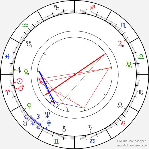 Frederick Vogeding день рождения гороскоп, Frederick Vogeding Натальная карта онлайн