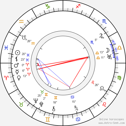Gottfried Huppertz birth chart, biography, wikipedia 2019, 2020