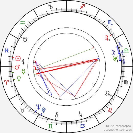 Gottfried Huppertz astro natal birth chart, Gottfried Huppertz horoscope, astrology