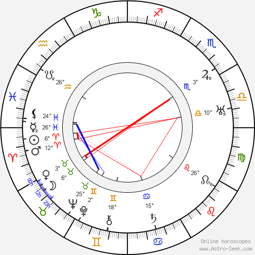 Jindřich Lhoták birth chart, biography, wikipedia 2019, 2020