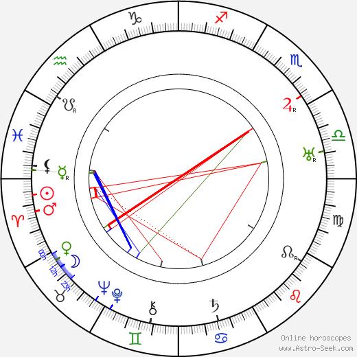 Jindřich Lhoták birth chart, Jindřich Lhoták astro natal horoscope, astrology