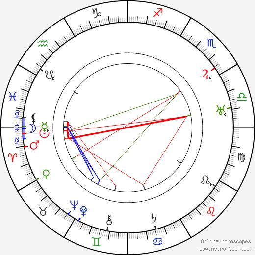 Oleg Frelikh astro natal birth chart, Oleg Frelikh horoscope, astrology