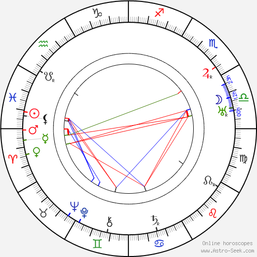 Raoul Walsh astro natal birth chart, Raoul Walsh horoscope, astrology