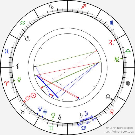 Erich Waschneck день рождения гороскоп, Erich Waschneck Натальная карта онлайн