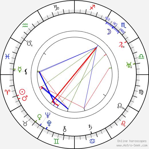 Эркки Кару Erkki Karu день рождения гороскоп, Erkki Karu Натальная карта онлайн