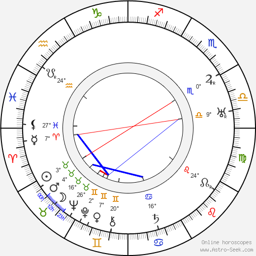 Jiří Steimar birth chart, biography, wikipedia 2019, 2020