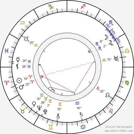 Konrad Tom birth chart, biography, wikipedia 2020, 2021