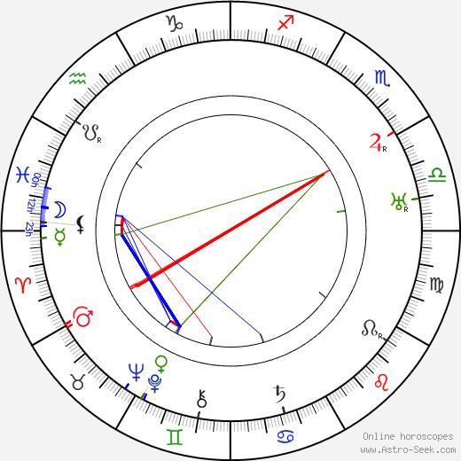 Leslie Pearce astro natal birth chart, Leslie Pearce horoscope, astrology