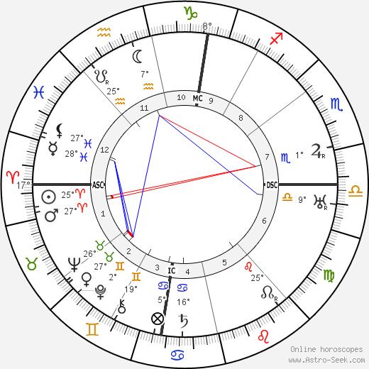Paul Santy tema natale, biography, Biografia da Wikipedia 2020, 2021