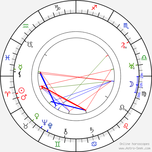 Wladyslaw Walter день рождения гороскоп, Wladyslaw Walter Натальная карта онлайн