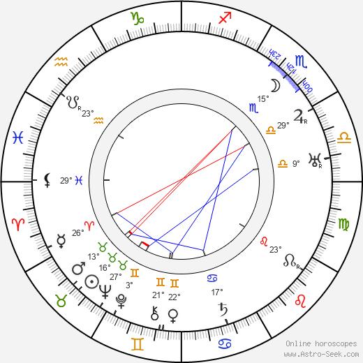 Benjamin Glazer birth chart, biography, wikipedia 2019, 2020