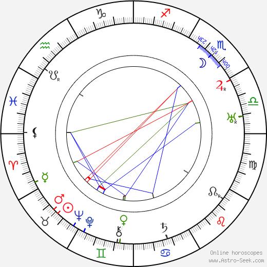 Benjamin Glazer astro natal birth chart, Benjamin Glazer horoscope, astrology