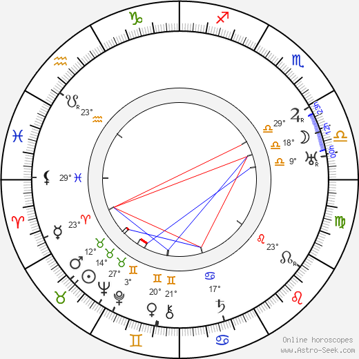 Estelle Hemsley birth chart, biography, wikipedia 2019, 2020