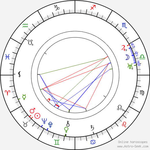 Estelle Hemsley astro natal birth chart, Estelle Hemsley horoscope, astrology