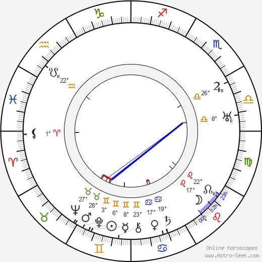 Hank Mann birth chart, biography, wikipedia 2020, 2021