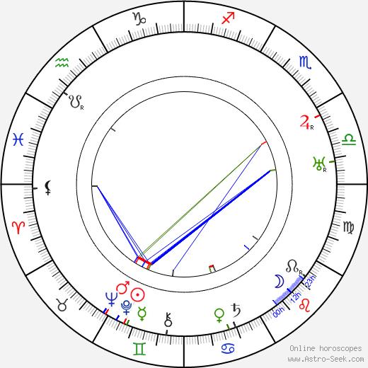 Jean Galland день рождения гороскоп, Jean Galland Натальная карта онлайн