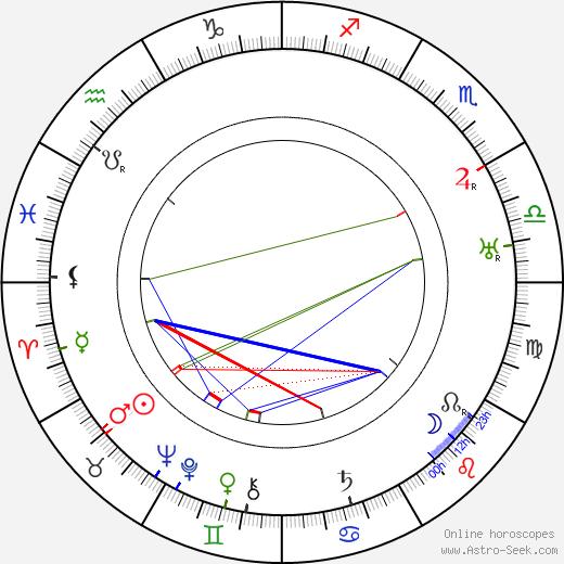 Kurt Vespermann tema natale, oroscopo, Kurt Vespermann oroscopi gratuiti, astrologia