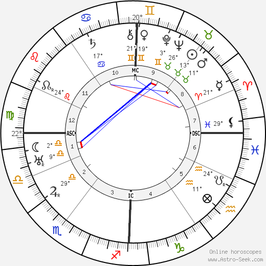 Owen O'Malley birth chart, biography, wikipedia 2019, 2020