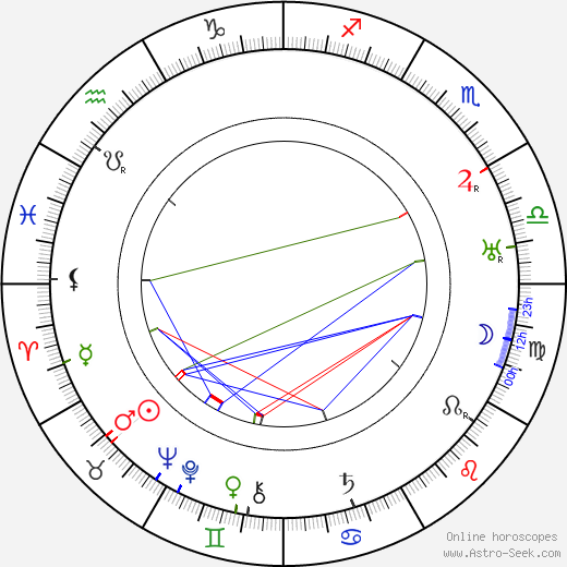 Ragnar Widestedt день рождения гороскоп, Ragnar Widestedt Натальная карта онлайн
