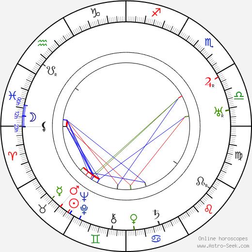 Valeska Stock день рождения гороскоп, Valeska Stock Натальная карта онлайн