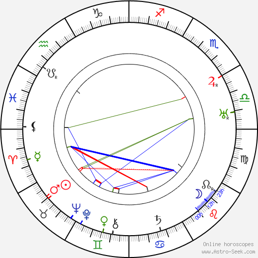 Vincenzo Cardarelli birth chart, Vincenzo Cardarelli astro natal horoscope, astrology