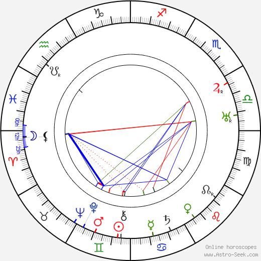 Eja Tengström astro natal birth chart, Eja Tengström horoscope, astrology