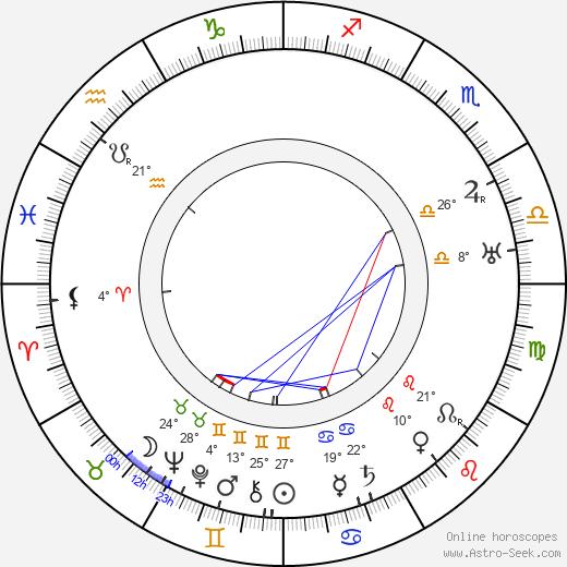 Theodore Reed birth chart, biography, wikipedia 2018, 2019