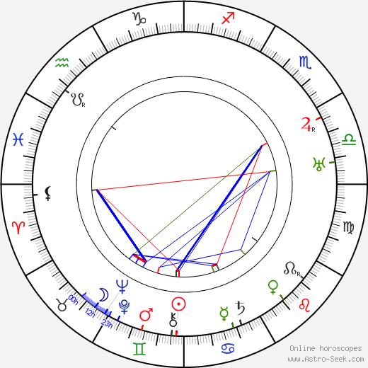 Theodore Reed astro natal birth chart, Theodore Reed horoscope, astrology