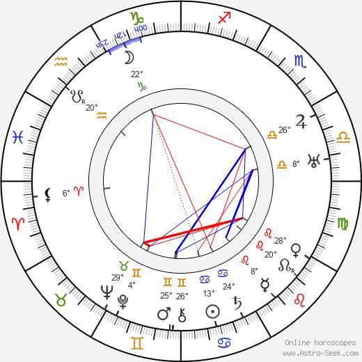 Annette Kellerman birth chart, biography, wikipedia 2019, 2020