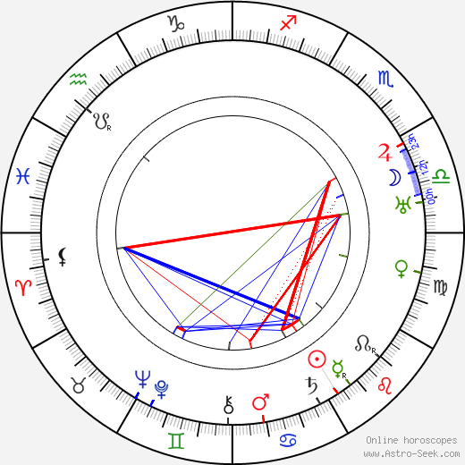 Belle Daube astro natal birth chart, Belle Daube horoscope, astrology