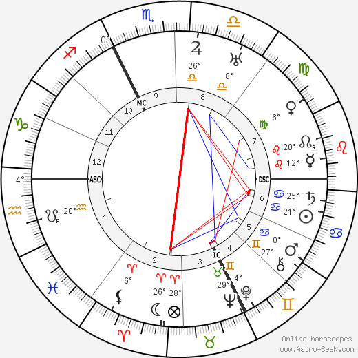 Cecile Lauber birth chart, biography, wikipedia 2019, 2020