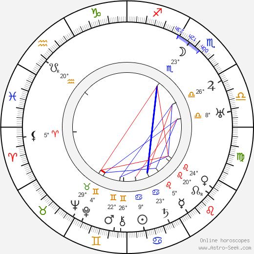 Charles D. Brown birth chart, biography, wikipedia 2019, 2020
