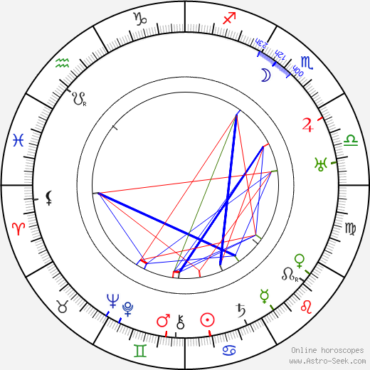 Charles D. Brown astro natal birth chart, Charles D. Brown horoscope, astrology