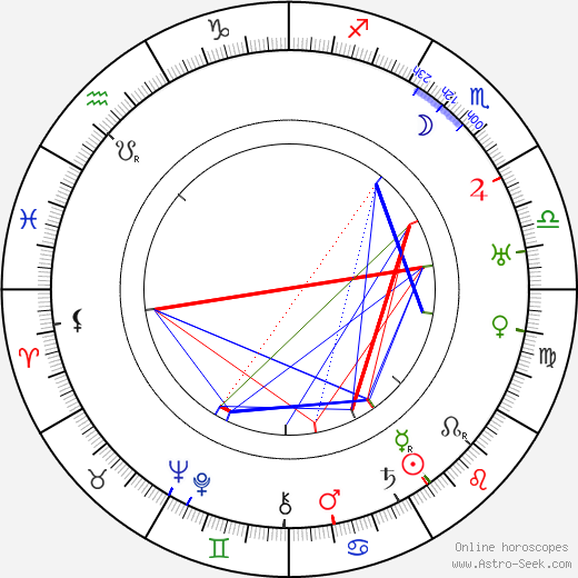 Morgan Flowers день рождения гороскоп, Morgan Flowers Натальная карта онлайн