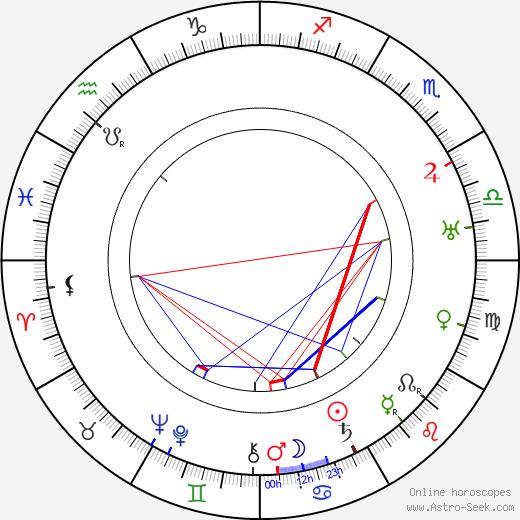 Ray C. Smallwood день рождения гороскоп, Ray C. Smallwood Натальная карта онлайн
