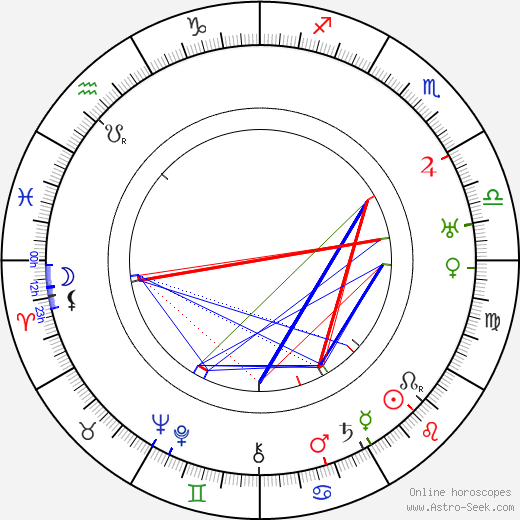 Malcolm Keen astro natal birth chart, Malcolm Keen horoscope, astrology