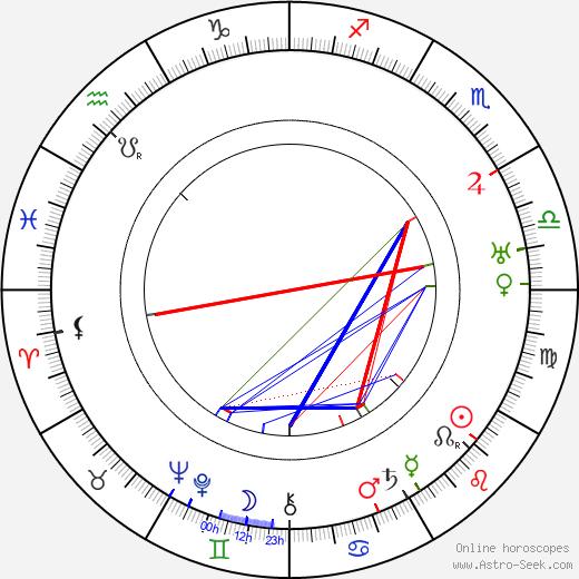 Marija Leiko tema natale, oroscopo, Marija Leiko oroscopi gratuiti, astrologia