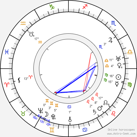 André Alerme birth chart, biography, wikipedia 2018, 2019