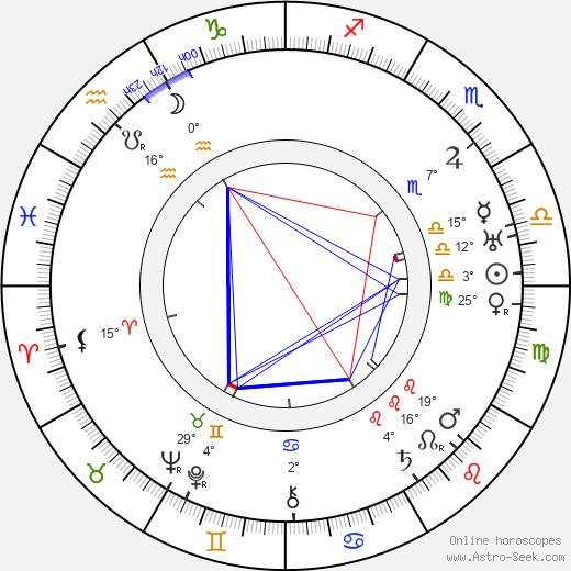 Antonio Moreno tema natale, biography, Biografia da Wikipedia 2020, 2021