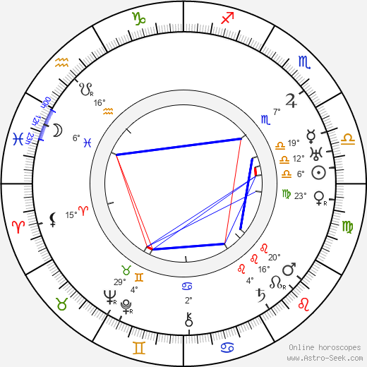 Billy Bevan birth chart, biography, wikipedia 2019, 2020