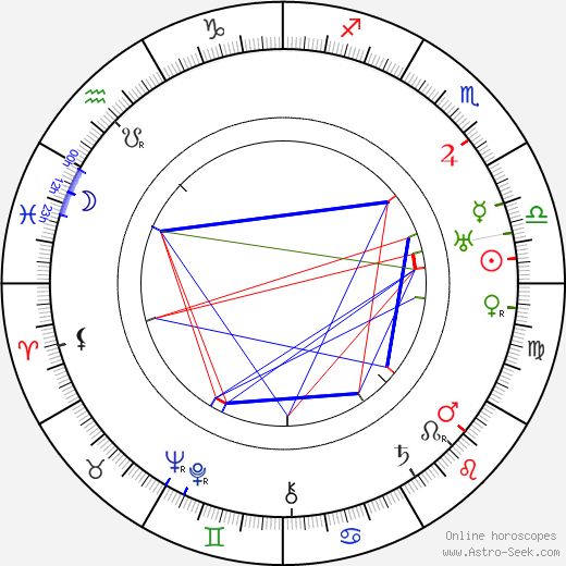 Billy Bevan astro natal birth chart, Billy Bevan horoscope, astrology