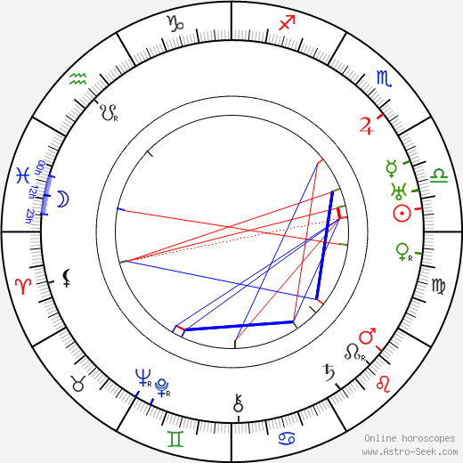 Lil Dagover birth chart, Lil Dagover astro natal horoscope, astrology