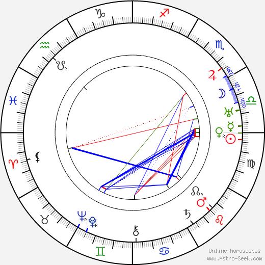 Lynne Overman tema natale, oroscopo, Lynne Overman oroscopi gratuiti, astrologia